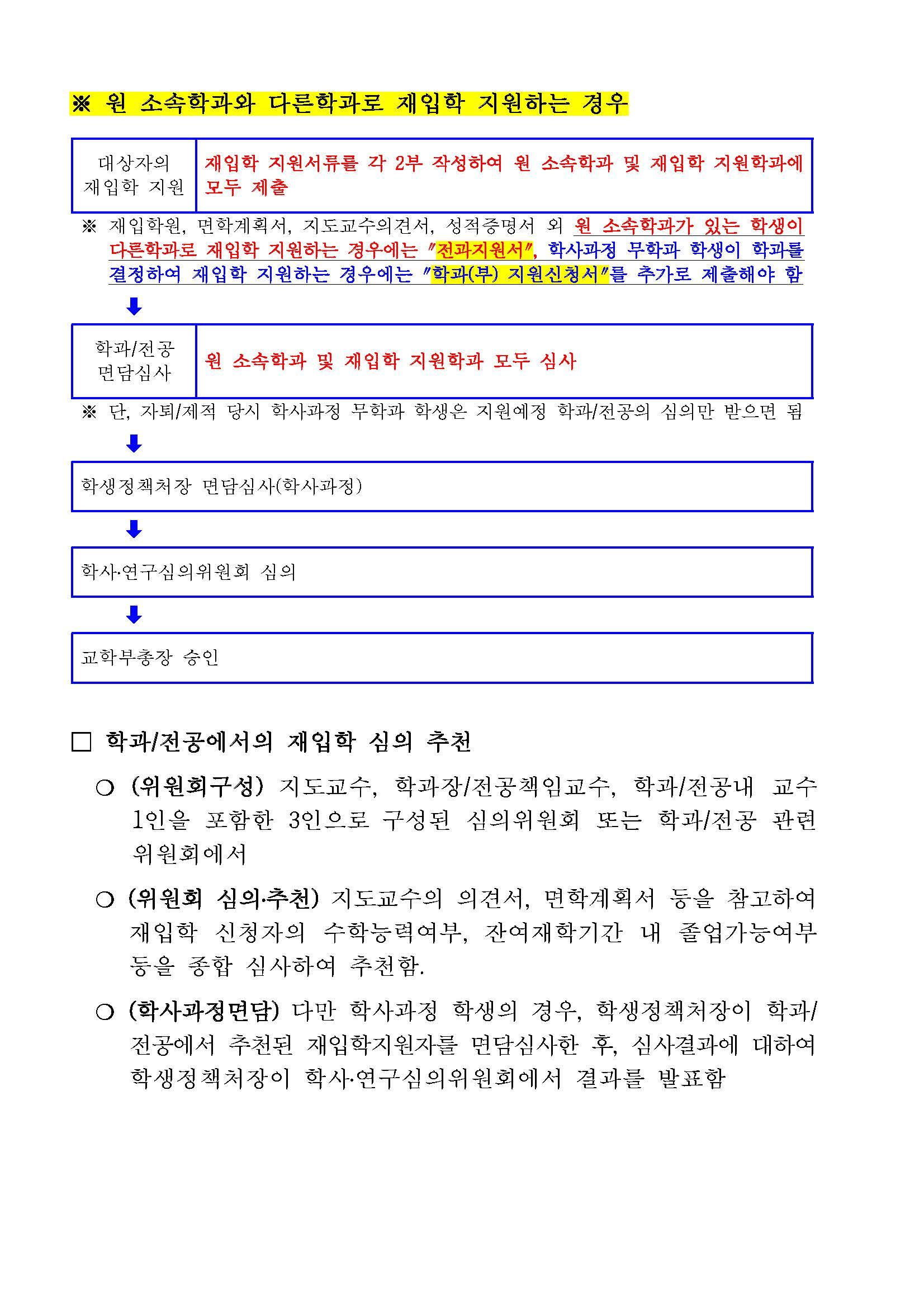 2021학년도 봄학기 각 과정 재입학지원 안내_페이지_3.jpg