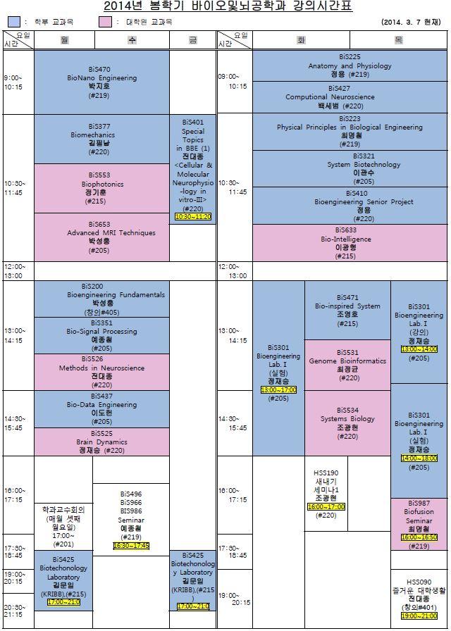 2014_S_timetable_kr.jpg